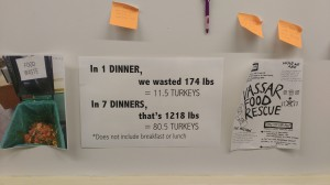 The sign pictured above reminds students as they leave the All Campus Dining Center of the consequences of food waste, quantifying waste in terms of turkey dinners. Photo by Emily Sayer/The Miscellany News